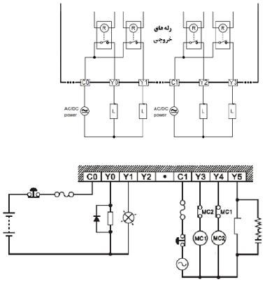 نحوه اتصال خروجی های رله ای پی ال سی دلتا